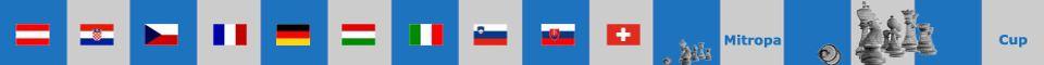 Mitropacup 2015